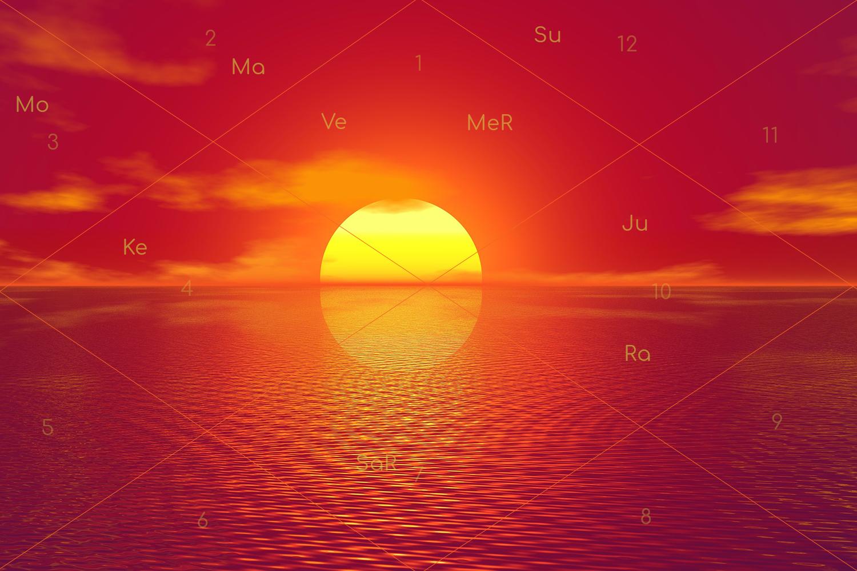 Védikus asztrológia